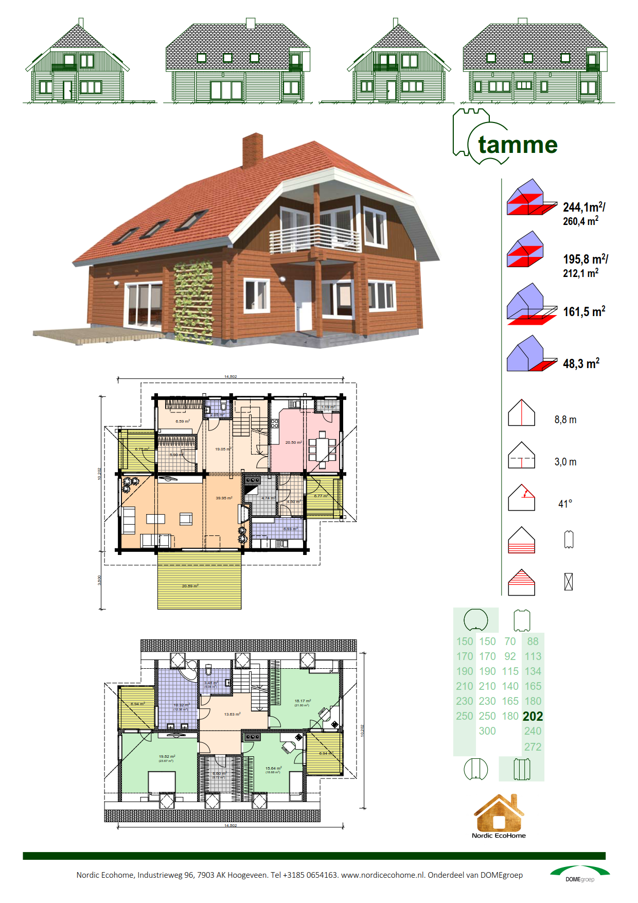 Loghuizen Nordic Eco Home Tamme