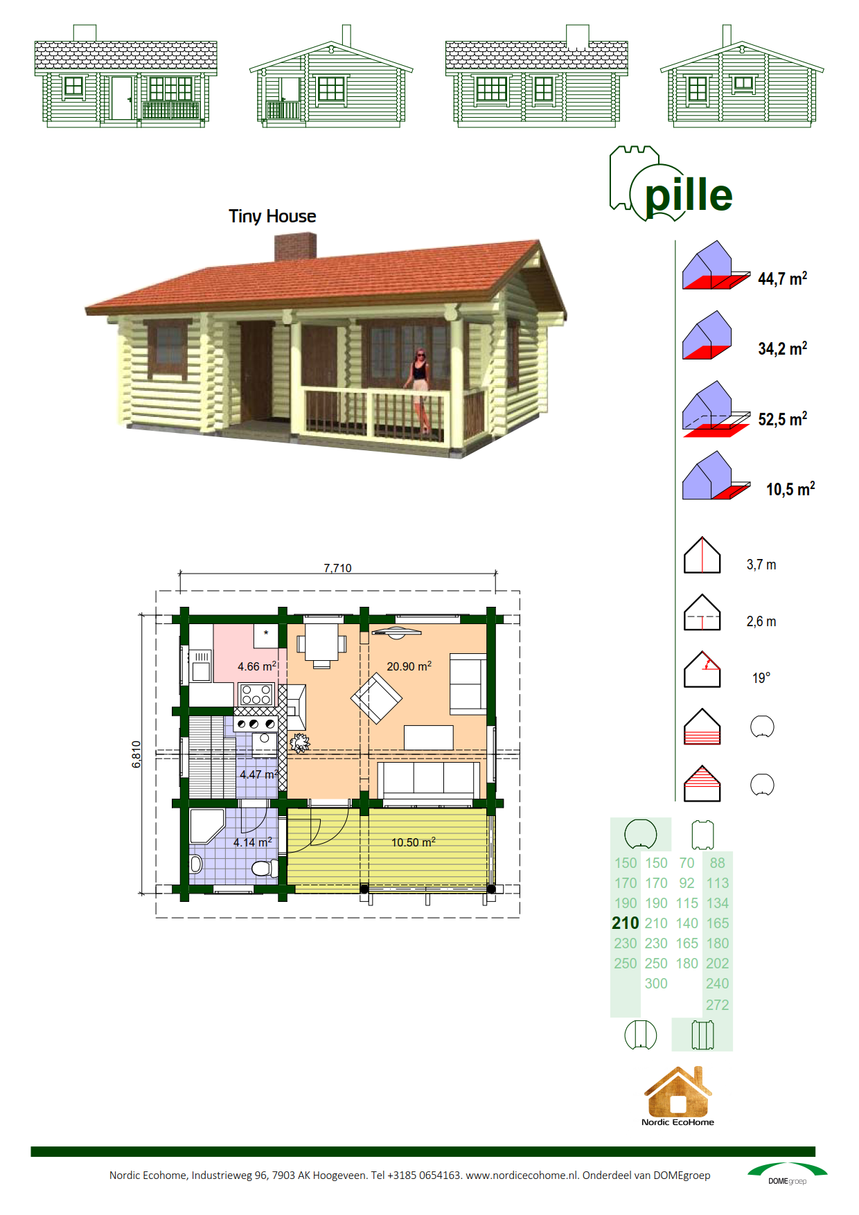 Nordic EcoHome Pille