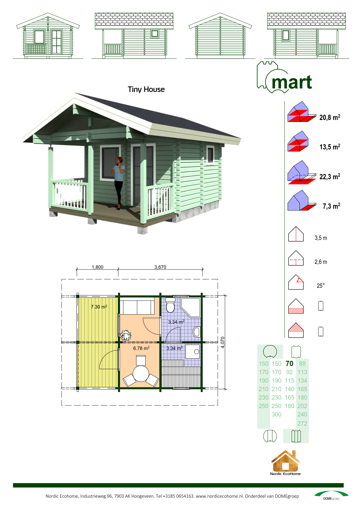 Nordic EcoHome Mart